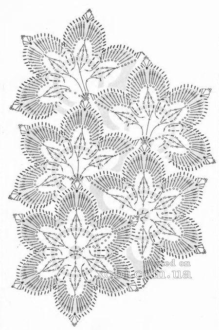 Very cool crochet flower diagram.