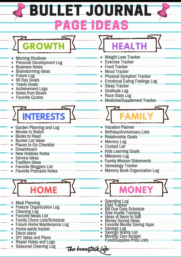 How To Set Up A Bullet Journal A Step By Step Guide {Step