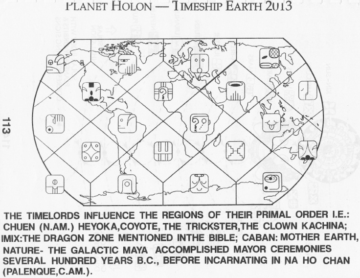 17 best images about   tzolkin   on pinterest