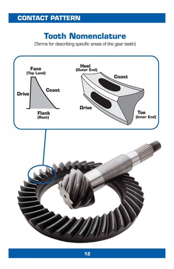 Differential Installation Instructions West Coast Differentials Automotive Repair Shop Truck Repair Automotive Repair