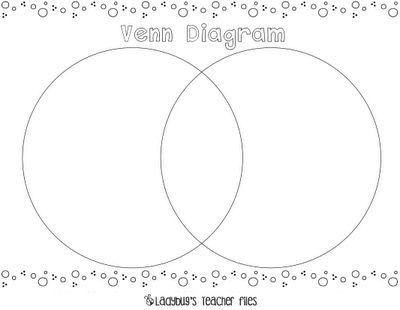 22 best Venn Diagrams images on Pinterest Venn diagrams, Venn - blank histogram template
