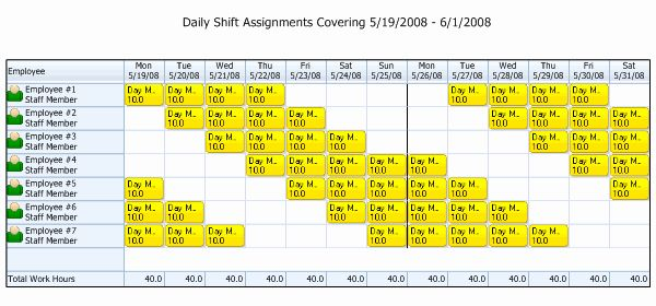 Rotating Overtime Schedule Template Elegant Employee Scheduling Example 10 Hours A Day 7 Days A Week Schedule Template Work Schedule Template Shift Schedule