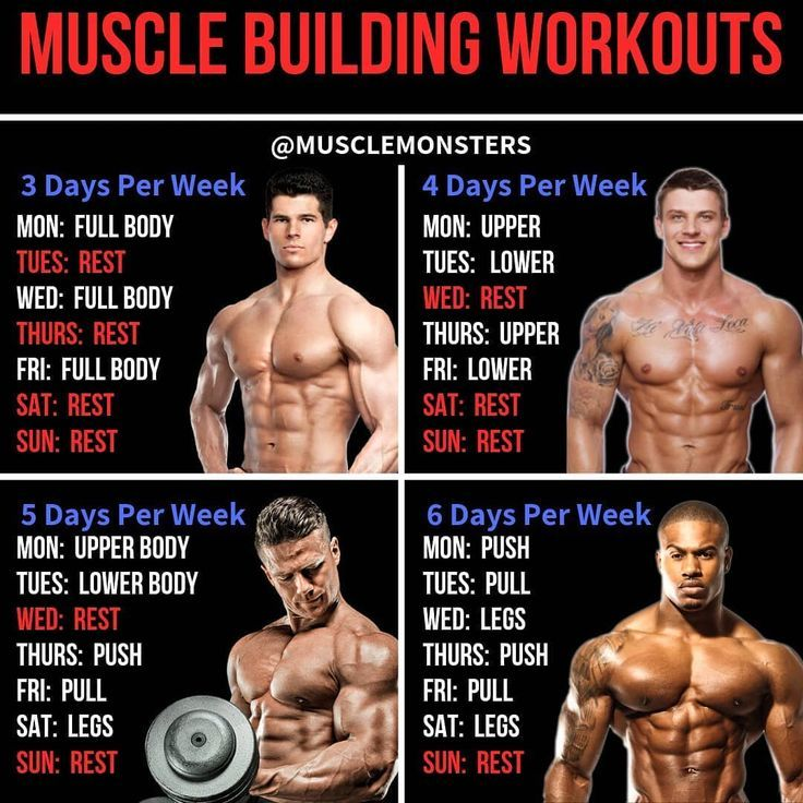 8 Powerful Muscle Building Gym Training Splits - GymGuider ...