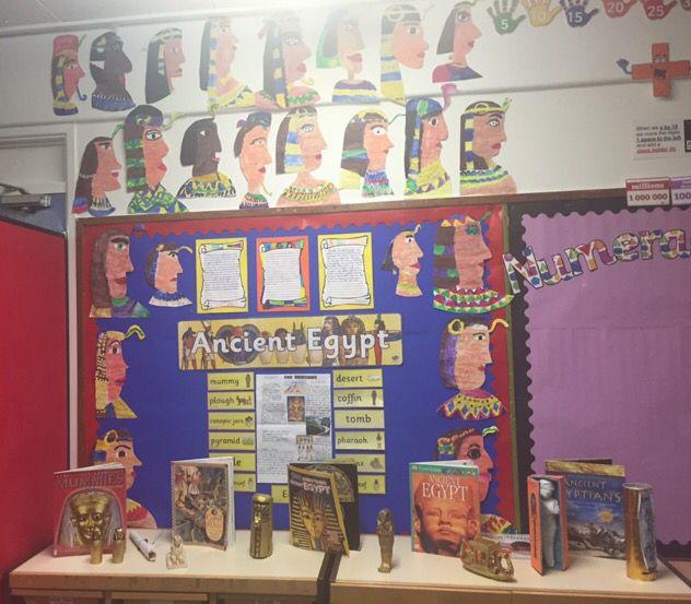 Classroom Display Ideas Ks2 ~ Ideas to try about my classroom displays cartoon