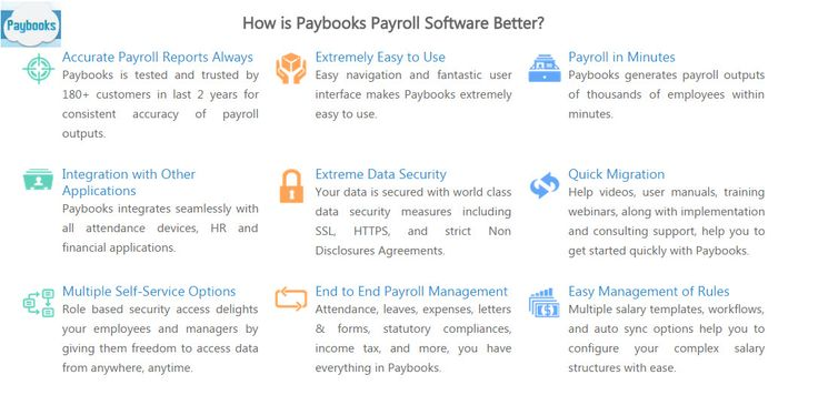 Paybooks Is One Of The Best Online Payroll Software System In