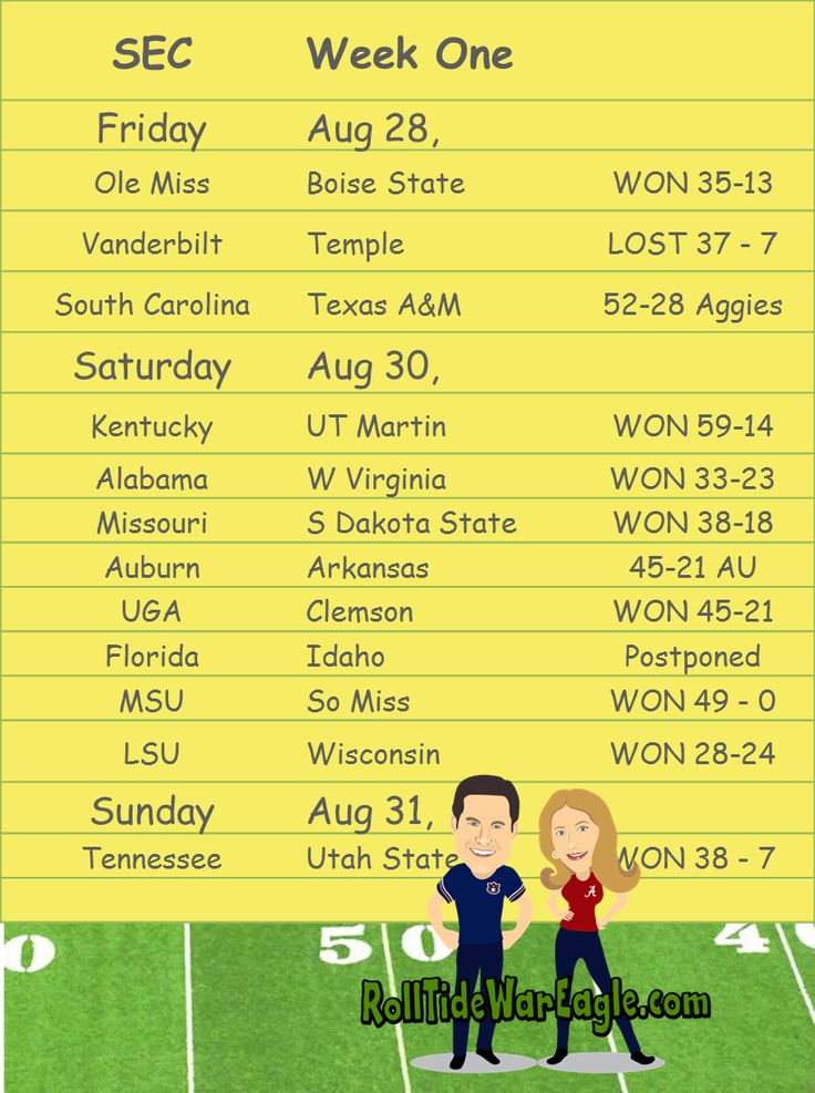 SEC Week One Scores: College Football Schedules 2014 All around the SEC. Check out the blog for great sports stories that inform and entertain. #Auburn #WarEagle