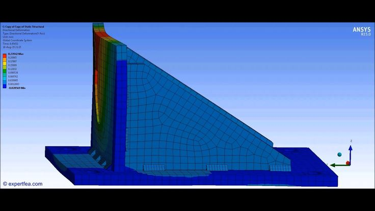 ANSYS Workbench Static Structural FEA of the verification of a welded st...