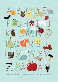 affischer bokstäver siffror - Sök på Google