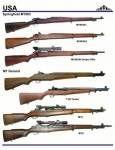 США: Springfield M 1903, M1 Garand, T-26, M1C, M1D - Арсенал - Галерея - Современная энциклопедия оружия и боеприпасов (стрелковое огнестрельное оружие, боеприпасы и снаряжение)