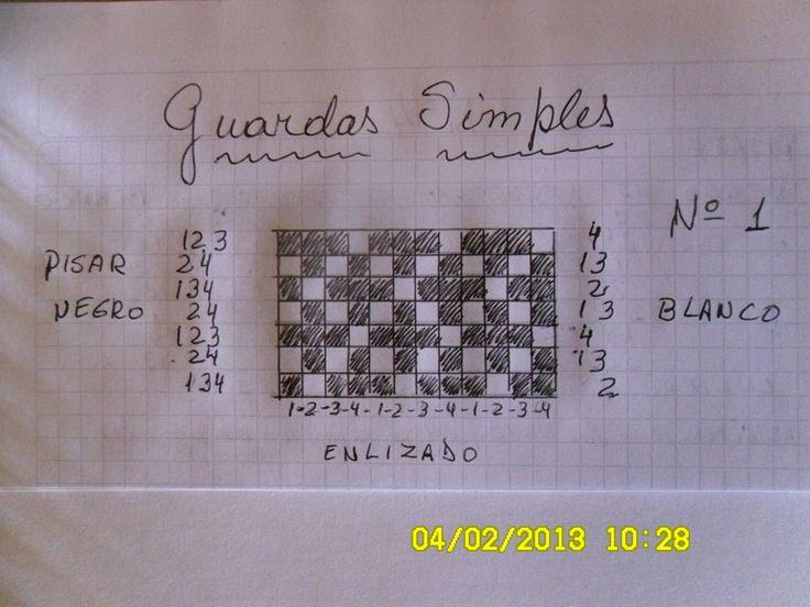 DIAGRAMA GUARDAS SIMPLES TELAR DE 4 CUADROS