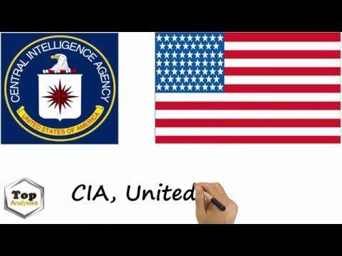 Top ten ranking videos: Top 10 secret intelligence agencies in the World