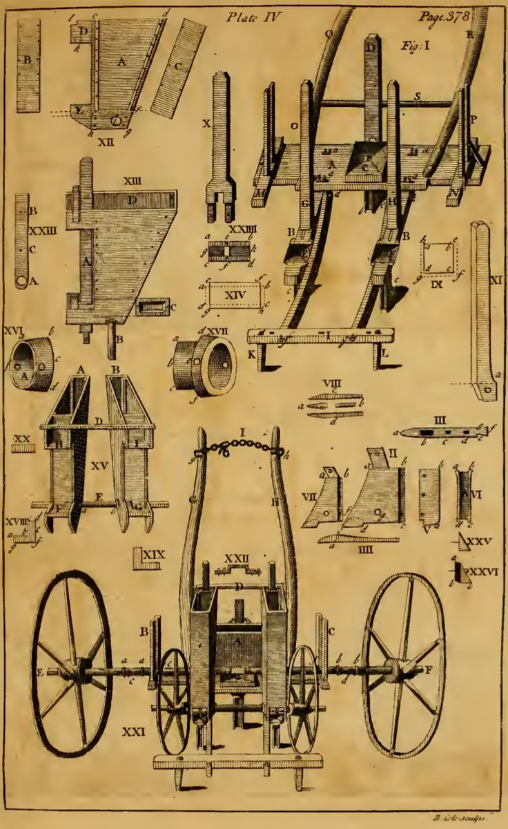 Jethro Tull seed drill (1762) - History of agriculture - Wikipedia, the free encyclopedia