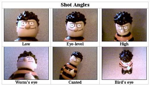 Like shots, angles are important to consider when filming. Different angles can give and take away importance or authority to certain characters in your shot. They are also a useful tool in helping your audience feel the mood of your scene.