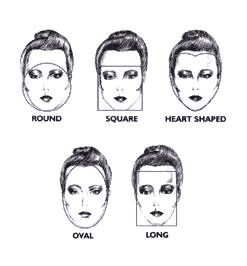 makeup artist trick: work with your face shape to make the most of yourlooks