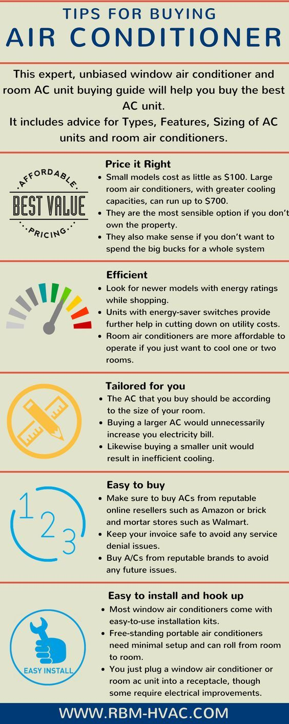 Tips For Buying Air Conditioner Infographic Buyingairconditioner Airconditionertips Airconditioner Buyin Room Ac Unit Window Air Conditioner Hvac Company
