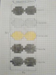 Lankaa puikoissa: Marimekko-sukkaohje