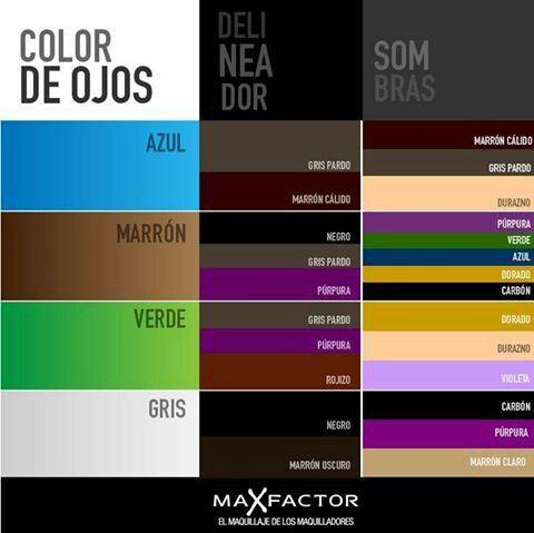 Delineador y sombra de acuerdo al color de ojos.  By Max Factor