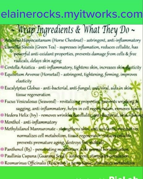 Ingredients to the it works wraps. Contact me today. To get yours!