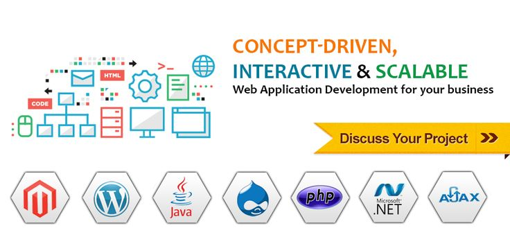 Offering #Web #Development #Services. Profile, details of services and contact information. http://www.globalinfosoftsolutions.com/web-development-company-chennai.php