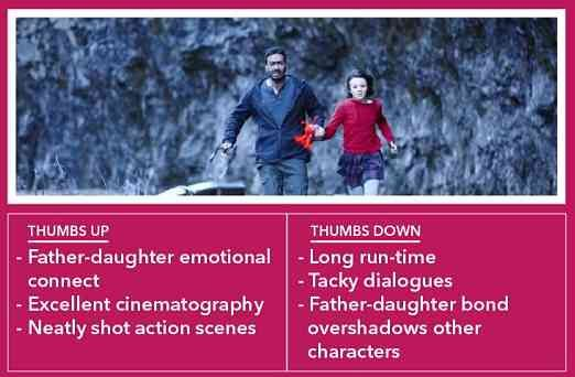 Shivaay Review by Taran Adarsh, IMDB Rating, Audience Response, Komal Nahta, KRK comes out with a mixed response from audiences as well as critics. Shivaay is Lavishly Mounted Action Film But Without Soul 3/5 star rating. Shivaay Movie Review by Taran Adarsh, IMDb Rating, Komal Nahta, KRK, Rajeev Masand Here is the critics evaluation for …