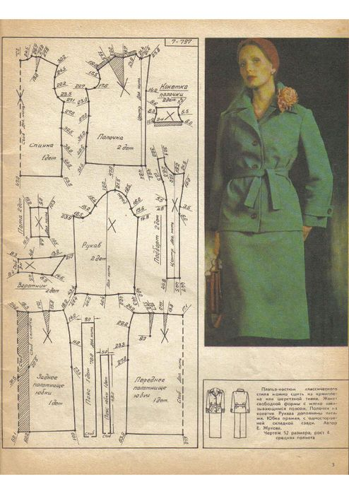 se coudre maison de mode Leningrad en 1977. Discussion sur LiveInternet - service russe Diaries en ligne
