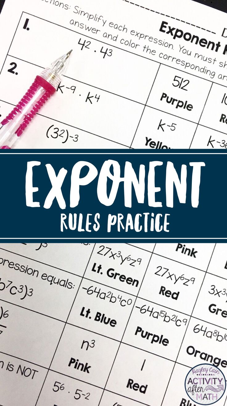 Exponent Rules Simplifying Expressions Practice Coloring Activity. Student can show their skills with exponent properties!