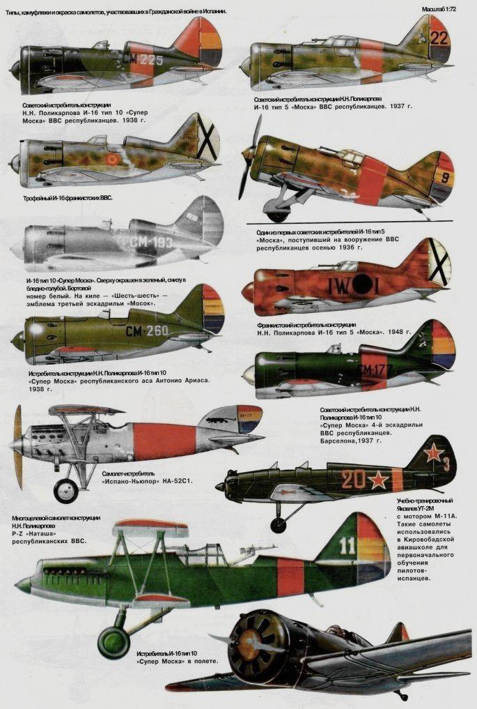 Spanish Civil War Era Spanish Republican Air Force Anti ...  |Anti Aircraft Guns Spanish Civil War