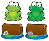 Frog Themed Bulletin Boards - Frog themed bulletin boards are hopping with fun for back to school wall decorations...  http://www.squidoo.com/frog-bulletin-boards