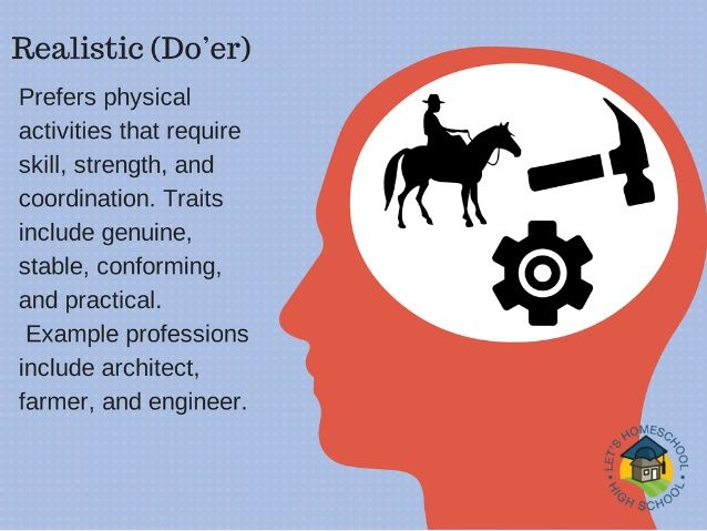 Architect Personality Traits the realistic personality type consists of people with athletic or