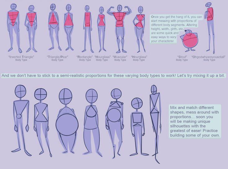 How to draw_aprenda a desenhar_body type