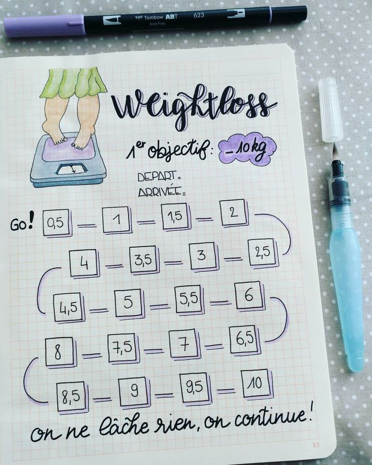 Weight Tracker in meinem Bullet Journal