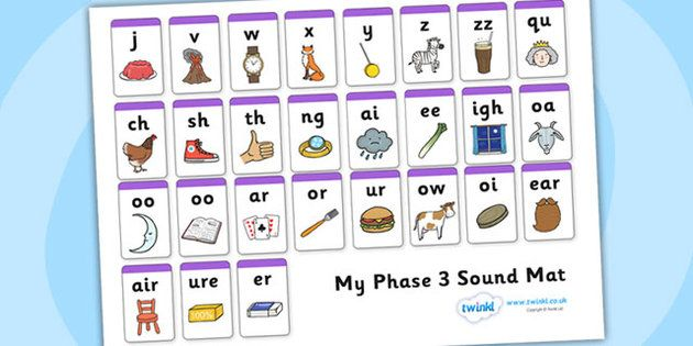Phase 3 Sound Mat - Sound Mat, Letters and Sounds, Phase 3