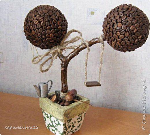 Бонсай топиарий ёлка Моделирование конструирование топики Кофе