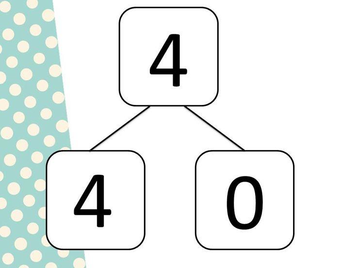 Splitsen tot 5