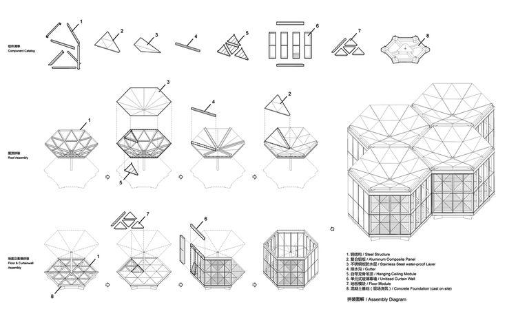 Open Architecture, oficinas comerciales de Vanke en Guangzhou (China) - Arquitectura Viva · Revistas de Arquitectura