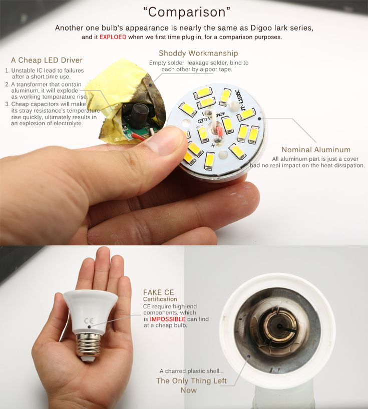 Digoo Lark Series E27 E26 High PF Top Quality 3W 5W 7W 9W 12W LED Globe Bulb Home Lighting AC85-265V