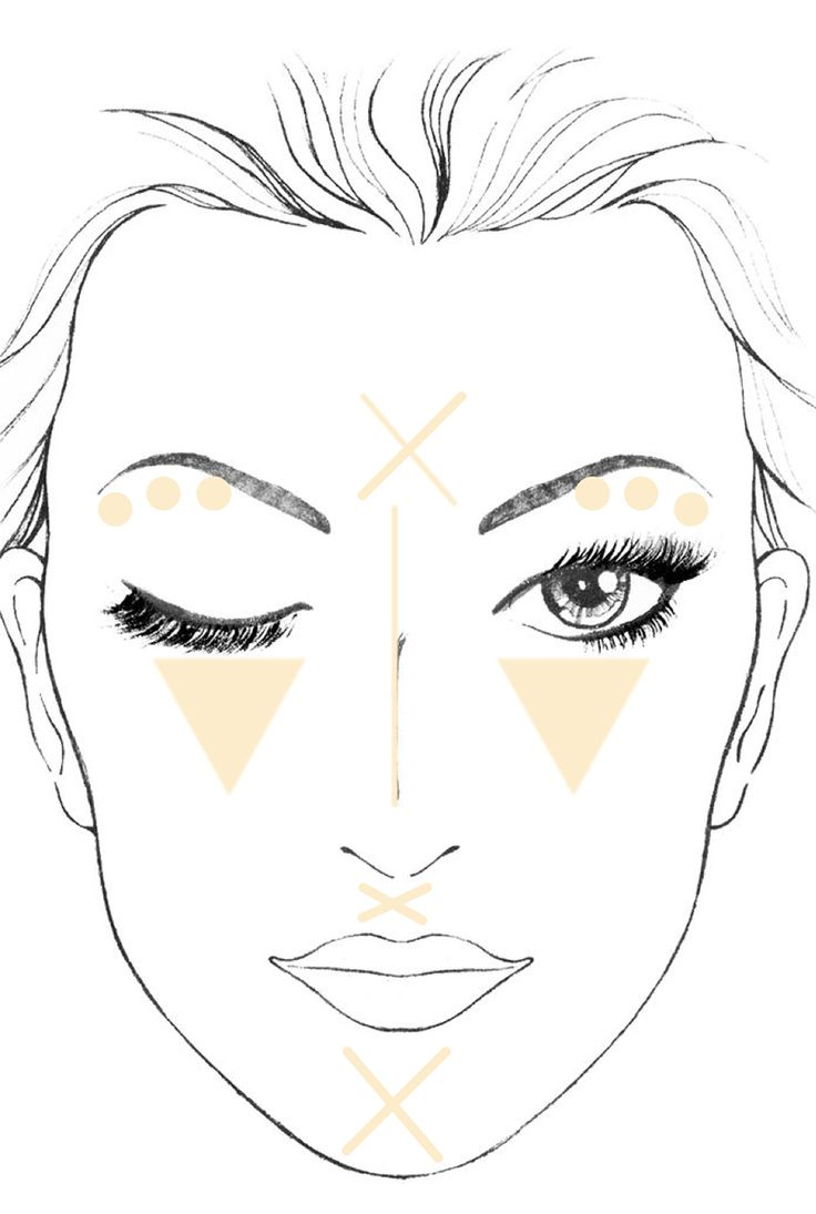 Contouring defines your face by accentuating your faces natural features. Here are some contouring basics to help you achieve the look.