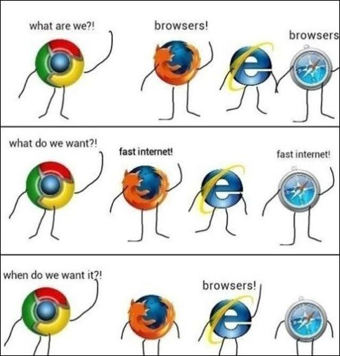 Funny Internet Browser Graphic