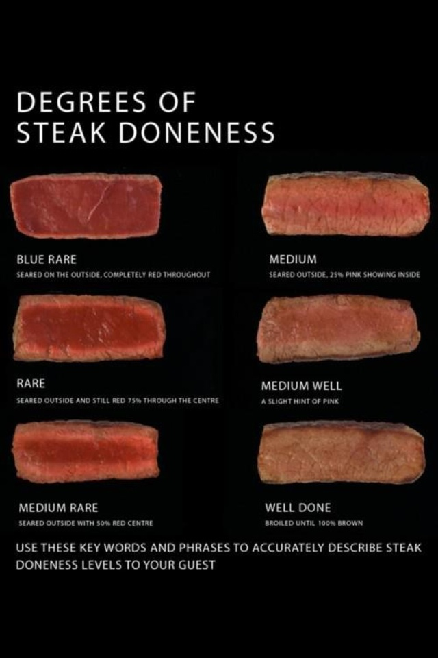 26 Best Lnw Cooking Terms Images On Pinterest Food