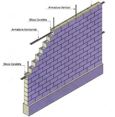 Clube do Concreto: Como fazer um muro com Blocos de Concreto?