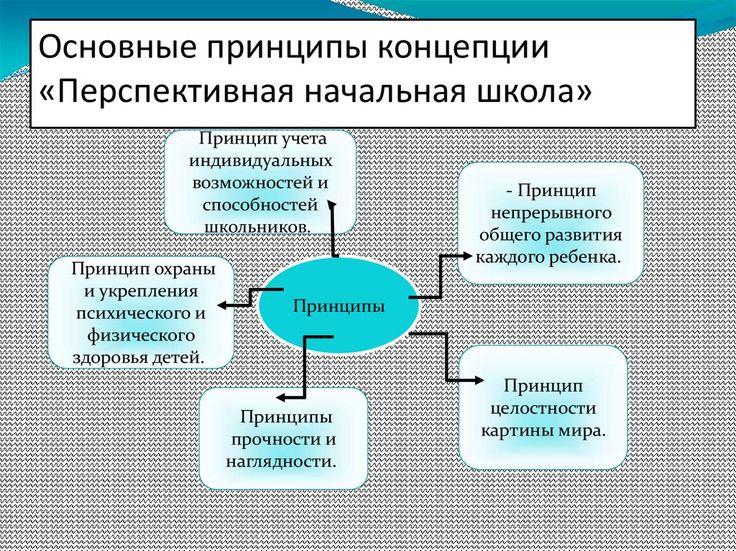 Готовые домашние задания для задачника м.л.галицкий а.м.гольдман л.и.звавич бесплатно