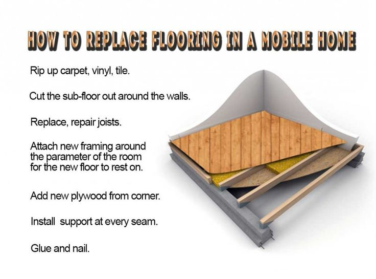 How To Replace Flooring In A Mobile Home House Single Wide And Tiny Houses