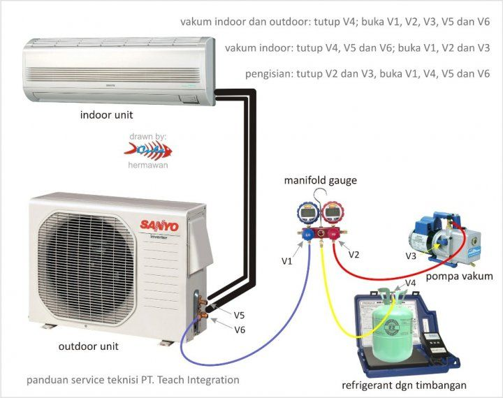 Pin By Student On Cooling Refrigeration And Air Conditioning Hvac Air Conditioning Air Conditioning Installation