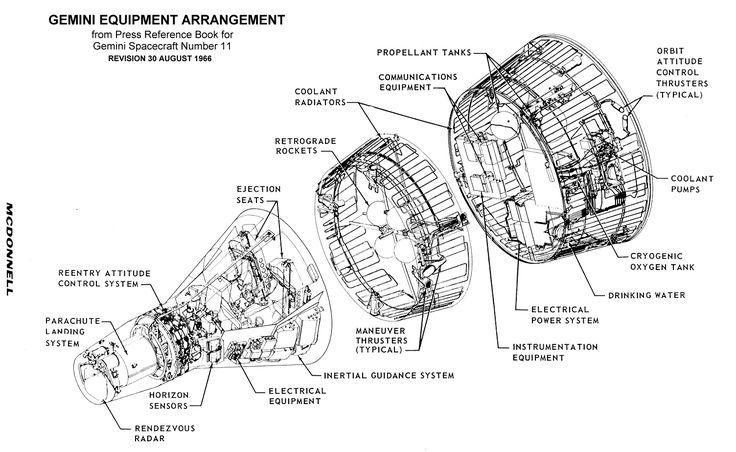 [Graphisme] Les plans de la NASA : fusées, objets, combinaisons… – Graphisme & interactivité