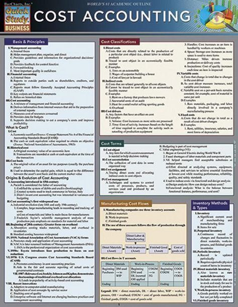 Cost Accounting Review Guide. #mbaaccounting #mbacareers