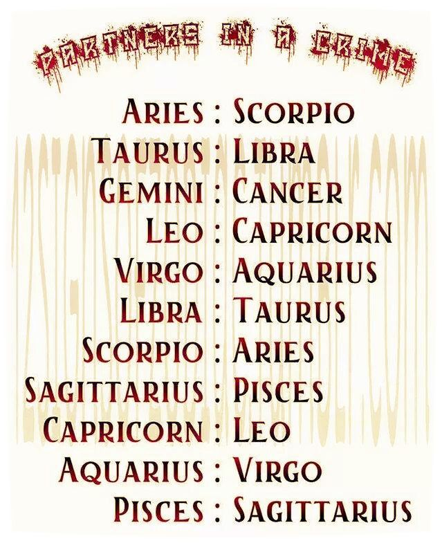 Scorpio birth dates in Melbourne
