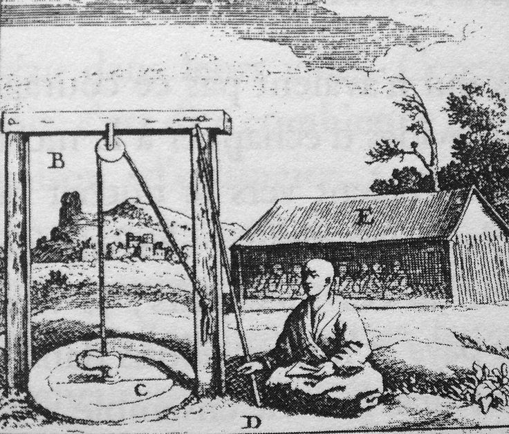 the issue on the use of torture as punishment 16062018 delve inside a torture chamber  torture has been used as a method of punishment and interrogation for centuries,  banning the use of torture.