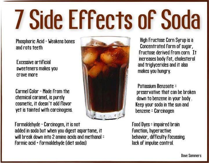 7 Side Effects of SodaQuit Drinks, Stop Drinks, Side Effects, Remember This, Diet Sodas, Food, Weights Gain, Health, Diet Coke