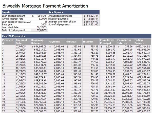 Best 20 Amortization Schedule ideas – Loan Amortization Calculator Template