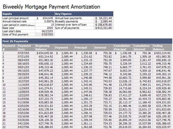 25 best ideas about Amortization Schedule – Mortgage Amortization Calculator Template